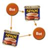 Spam botnet