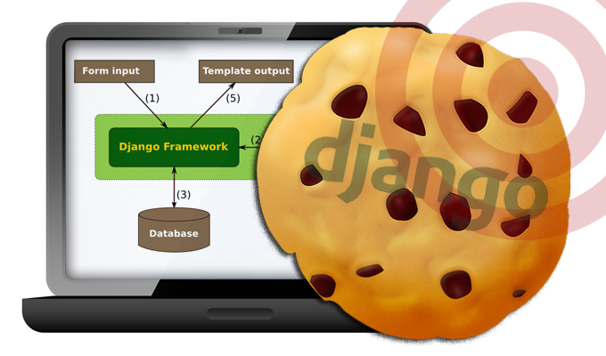 Django Vulnerability Could Allow Attackers Access to Cookies