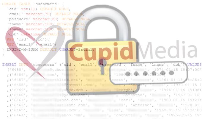 Cupid media com