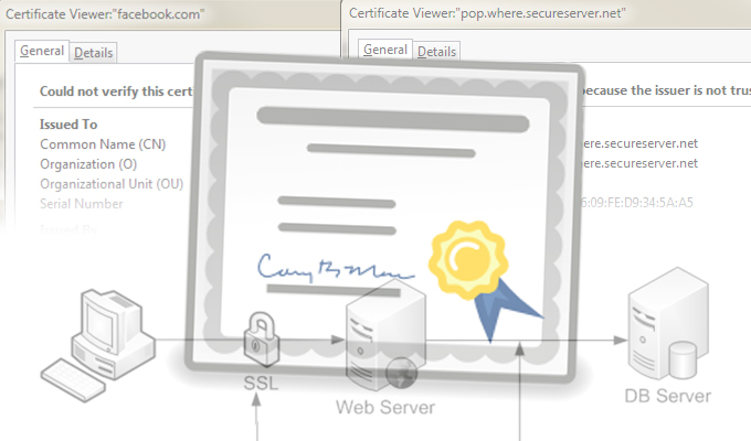 Phony SSL Certs Spoof Google, Facebook, GoDaddy, others
