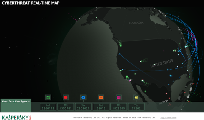 Cyber Threat Real Time Map