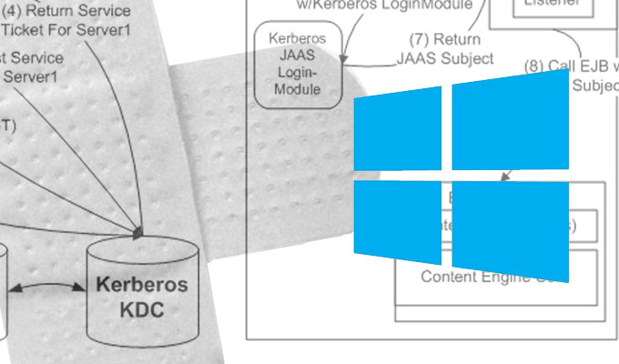 Microsoft Kerberos Patch