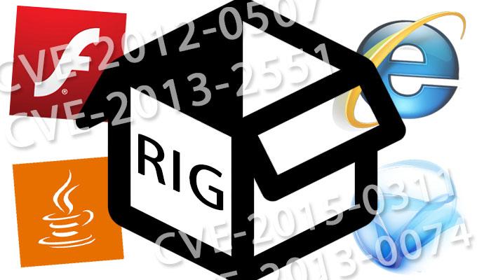 Inside the RIG Exploit Kit | Threatpost