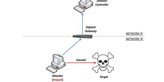 researchers exploit patched windows vulnerability