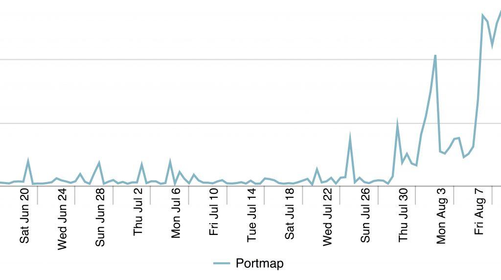 portmap-highres(1)