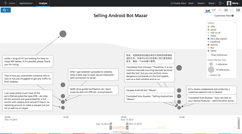 mazar-android-bot-1