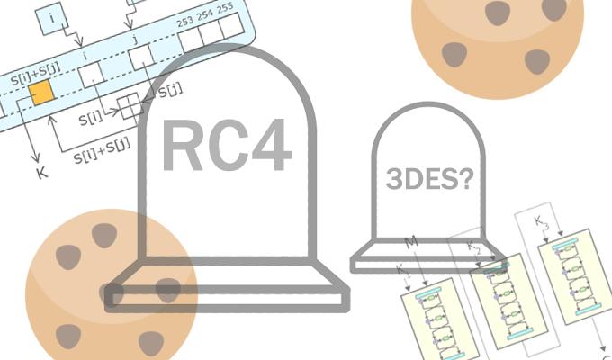 604f2bd90 New Collision Attacks Against 3DES