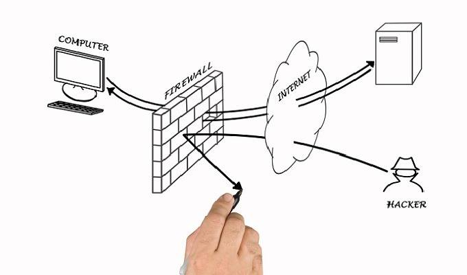 Java, Python FTP Injection Attacks Bypass Firewalls | Threatpost