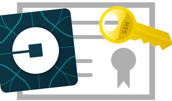 Uber Key SSH