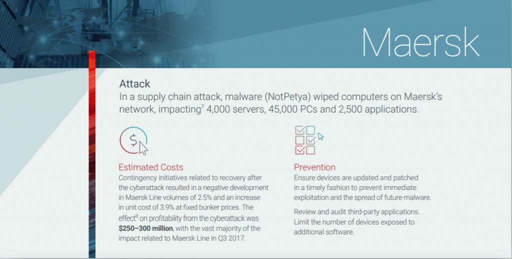 Maersk notpetya attack
