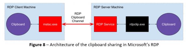 microsoft rdp client clipboard flaw