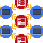 Latest Mirai Variant Targets SonicWall, D-Link and IoT Devices