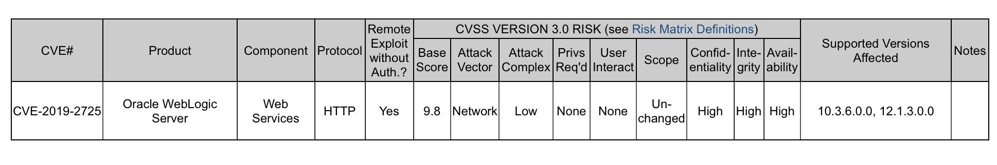 New 'Sodinokibi' Ransomware Exploits Critical Oracle