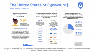 password checkup google