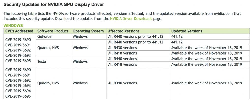 nvidia fix gpu driver