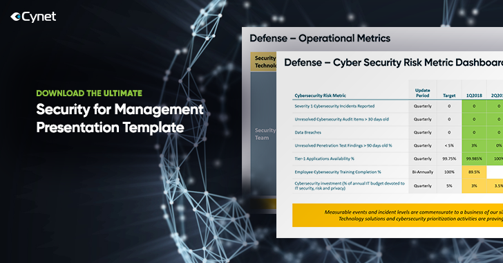 Download The Ultimate 'Security for Management' Presentation Template