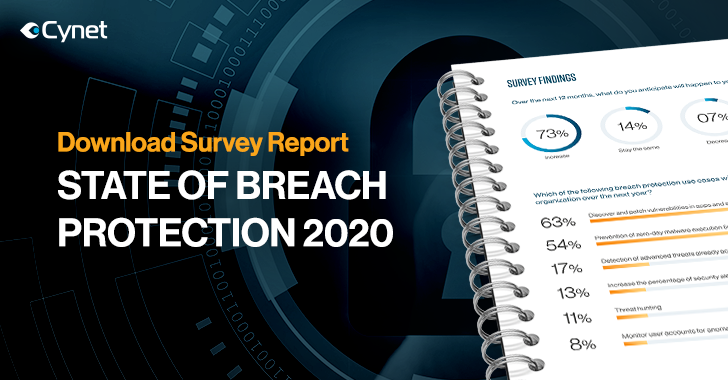 Download: The State of Breach Protection 2020 Survey Report
