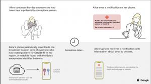 coronavirus tracking apple google