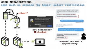 apple notarization