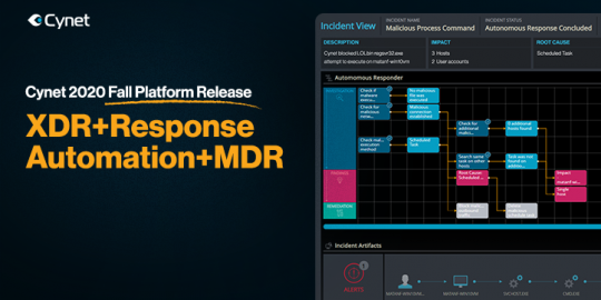 XDR+Response Automation+MDR
