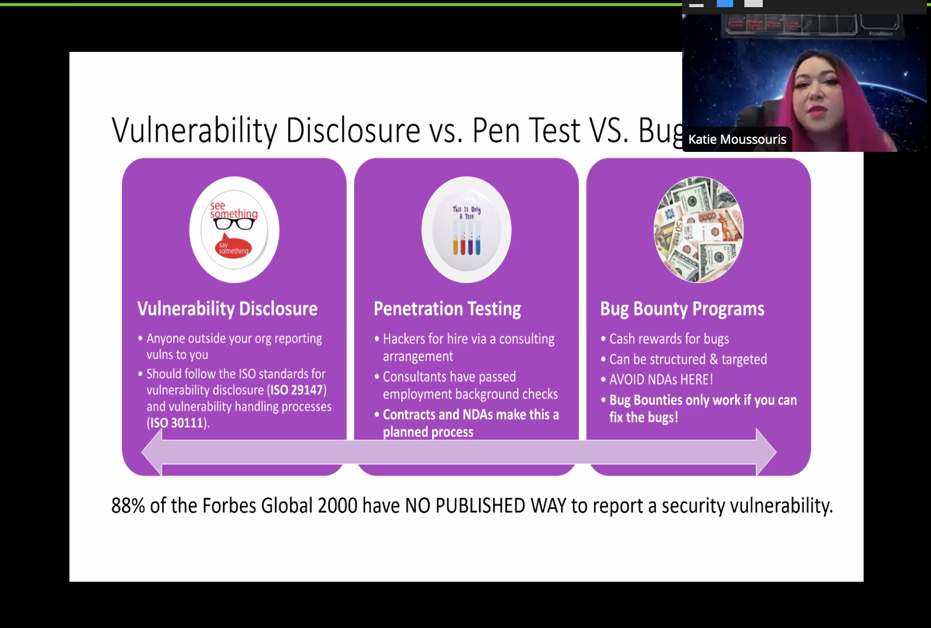 bug bounty program Katie Moussouris