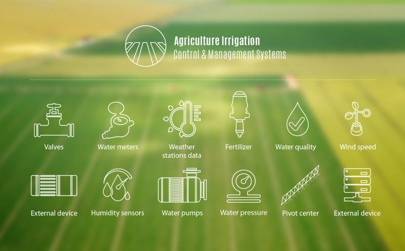 Lax Security Exposes Smart-Irrigation Systems to Attack Across the Globe