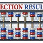 Malspam Campaign Milks Election Uncertainty