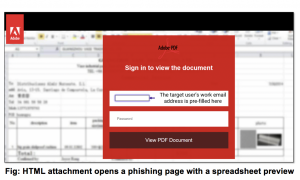 Fedex phishing attack