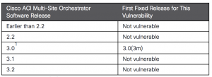 cisco-security-flaw