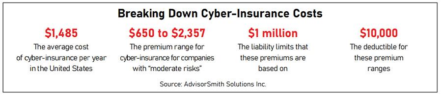 Peek Inside the Ransomware Insurance Economy