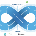 Critical Jira Flaw in Atlassian Could Lead to RCE