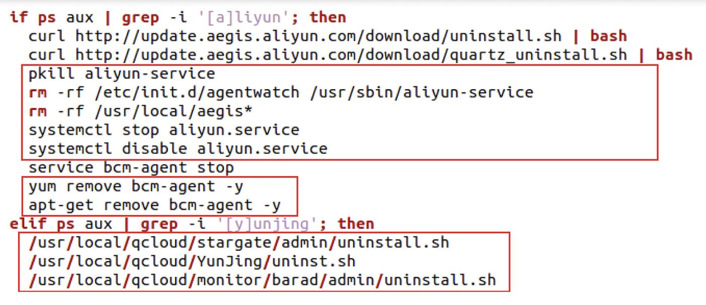 figure 1- Script Uninstalling monitoring agents